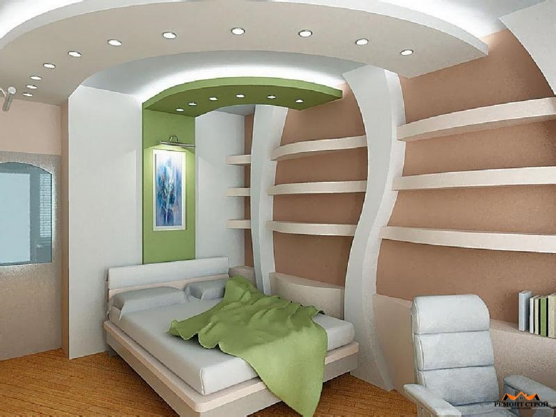 отделка комнаты гипсокартоном